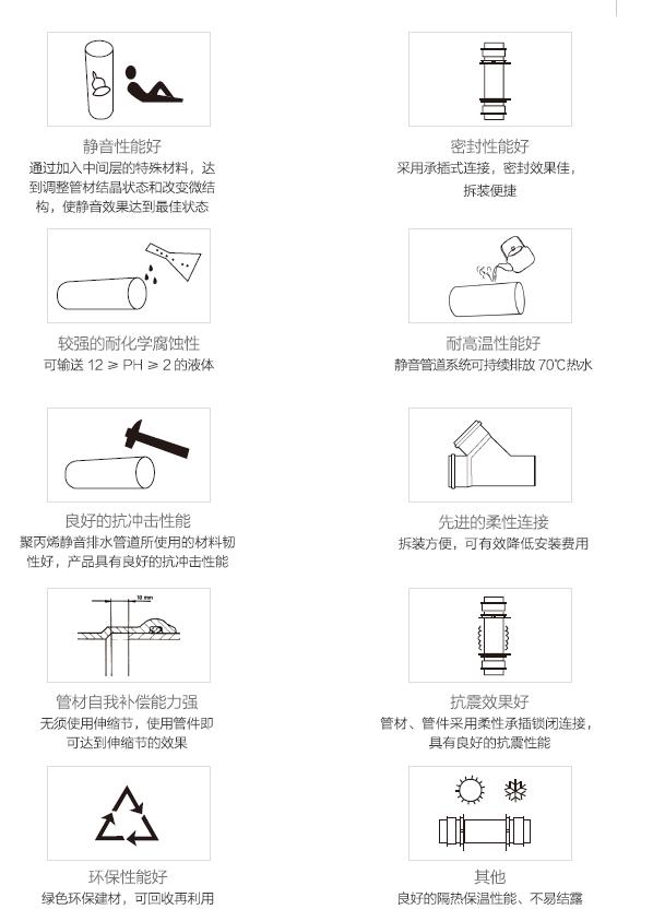 聚丙烯静音管的材料性能特性以及安装方法