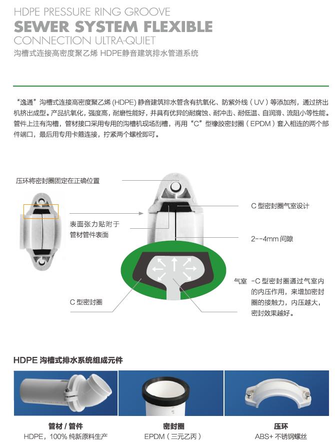什么是HDPE沟槽式连接静音管?