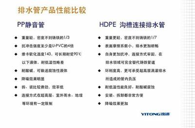 HDPE沟槽管比较