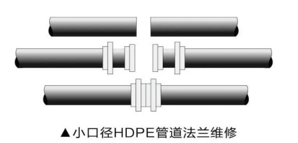 HDPE排水管图