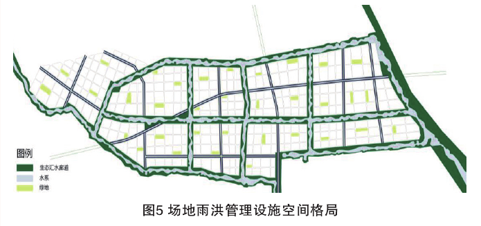 海绵城市建设之生态雨洪调蓄系统规划研究