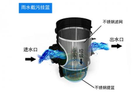 雨水收集系统需要规避的问题有哪些?
