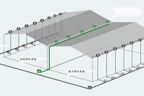 HDPE虹吸排水系统排放优势