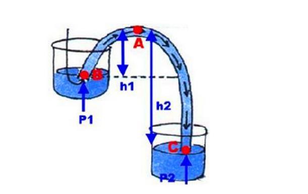 虹吸雨水排水管道排水可以使用在哪些场合中呢