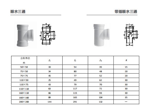 HDPE 顺水三通 丨 压盖试柔性承插静音管