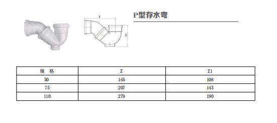 丨P型存水弯(组合)塑料管卡丨螺旋压盖静音排水管