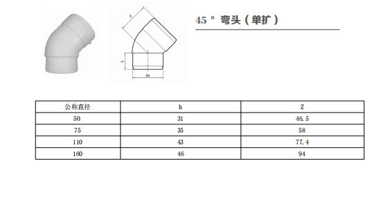 """5度弯头单扩丨丨HDPE热熔承插静音管"""""""