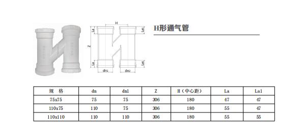 H形通气管丨HDPE螺旋压盖静音管